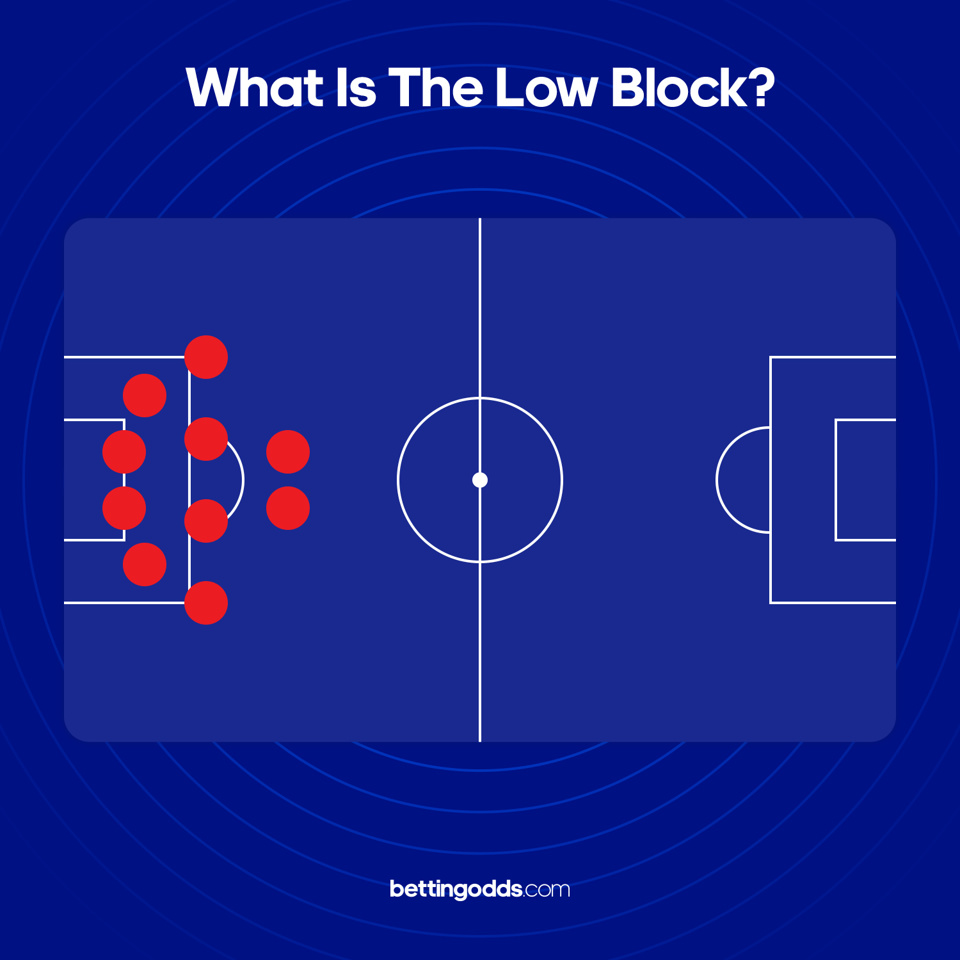 Low Block Creative